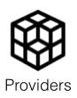 aware-providers
